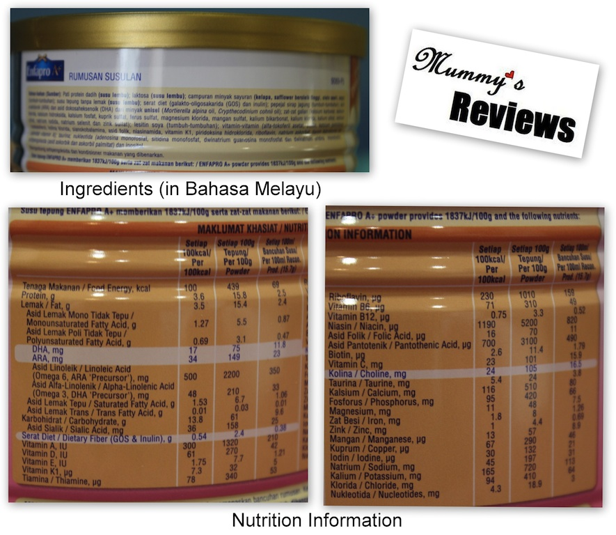 Enfapro A+ Formula Milk Powder Ingredients and Nutrition Information