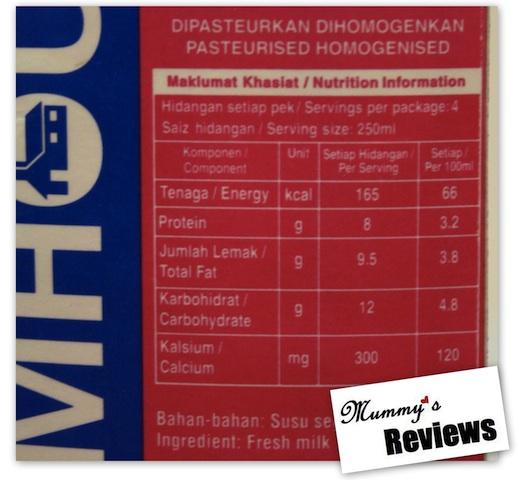 Farmhouse Fresh Milk Nutrition Information