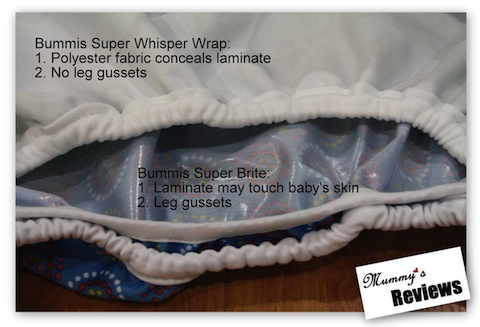 Bummis Super Brite vs. Super Whisper Wrap